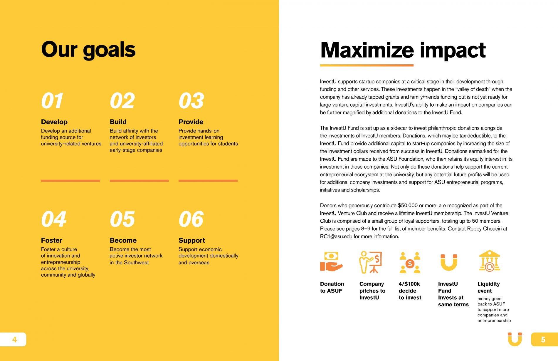 ASU InvestU Membership Brochure pages 4-5