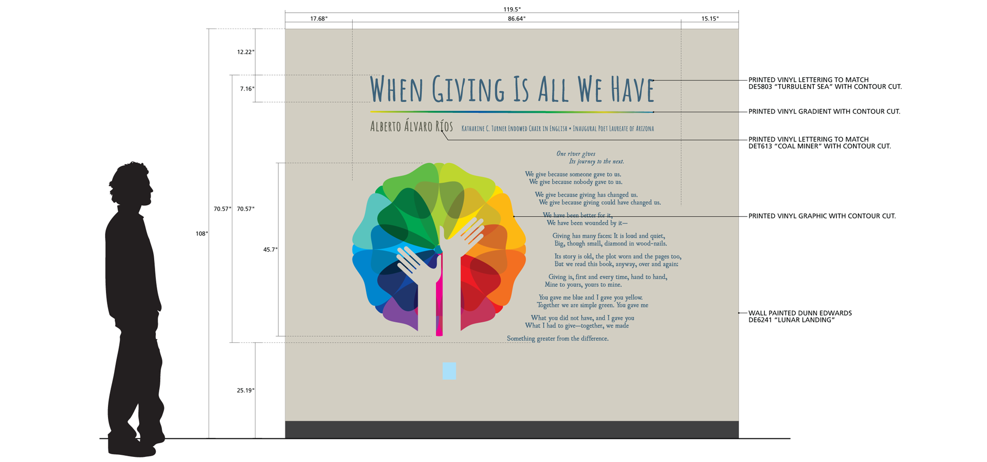 Poem Wall diagram